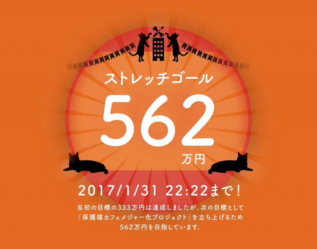 大阪ネコビル改装クラウドファンディング ストレッチゴール発表!